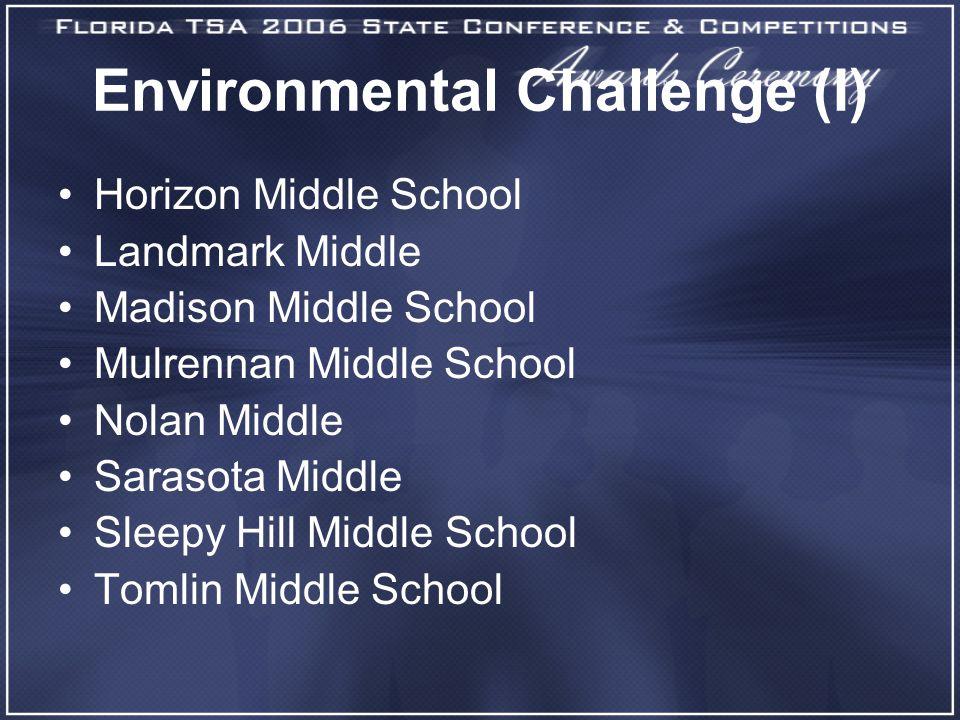Environmental Challenge (I) Horizon Middle School Landmark Middle Madison Middle School Mulrennan Middle School Nolan Middle Sarasota Middle Sleepy Hill Middle School Tomlin Middle School