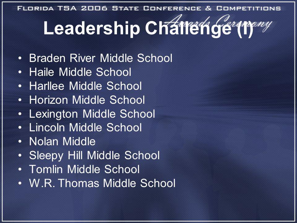 Leadership Challenge (I) Braden River Middle School Haile Middle School Harllee Middle School Horizon Middle School Lexington Middle School Lincoln Middle School Nolan Middle Sleepy Hill Middle School Tomlin Middle School W.R.