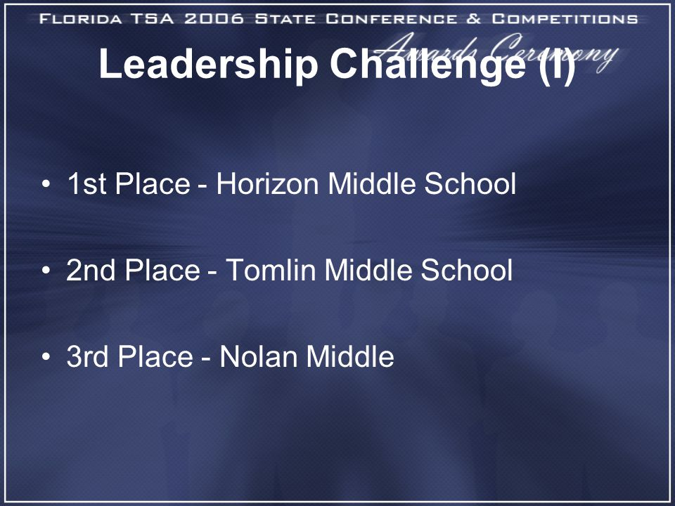 Leadership Challenge (I) 1st Place - Horizon Middle School 2nd Place - Tomlin Middle School 3rd Place - Nolan Middle
