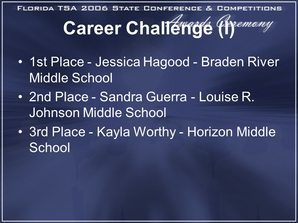 Career Challenge (I) 1st Place - Jessica Hagood - Braden River Middle School 2nd Place - Sandra Guerra - Louise R.