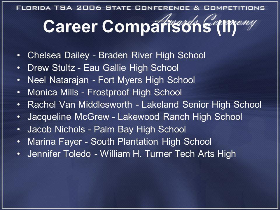 Career Comparisons (II) Chelsea Dailey - Braden River High School Drew Stultz - Eau Gallie High School Neel Natarajan - Fort Myers High School Monica