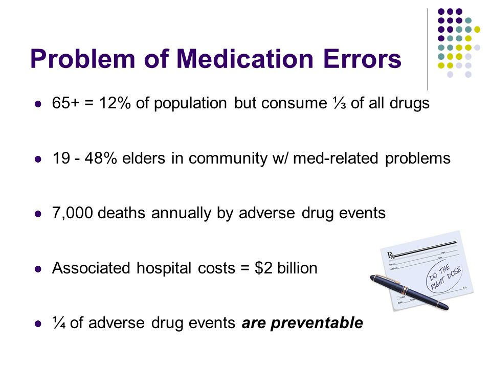 Problem of Medication Errors 65+ = 12% of population but consume ⅓ of all drugs 19 - 48% elders in community w/ med-related problems 7,000 deaths annually by adverse drug events Associated hospital costs = $2 billion ¼ of adverse drug events are preventable