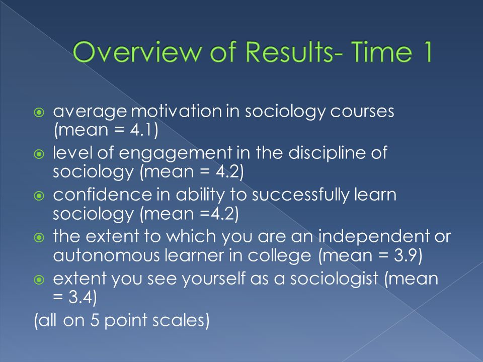  average motivation in sociology courses (mean = 4.1)  level of engagement in the discipline of sociology (mean = 4.2)  confidence in ability to successfully learn sociology (mean =4.2)  the extent to which you are an independent or autonomous learner in college (mean = 3.9)  extent you see yourself as a sociologist (mean = 3.4) (all on 5 point scales)