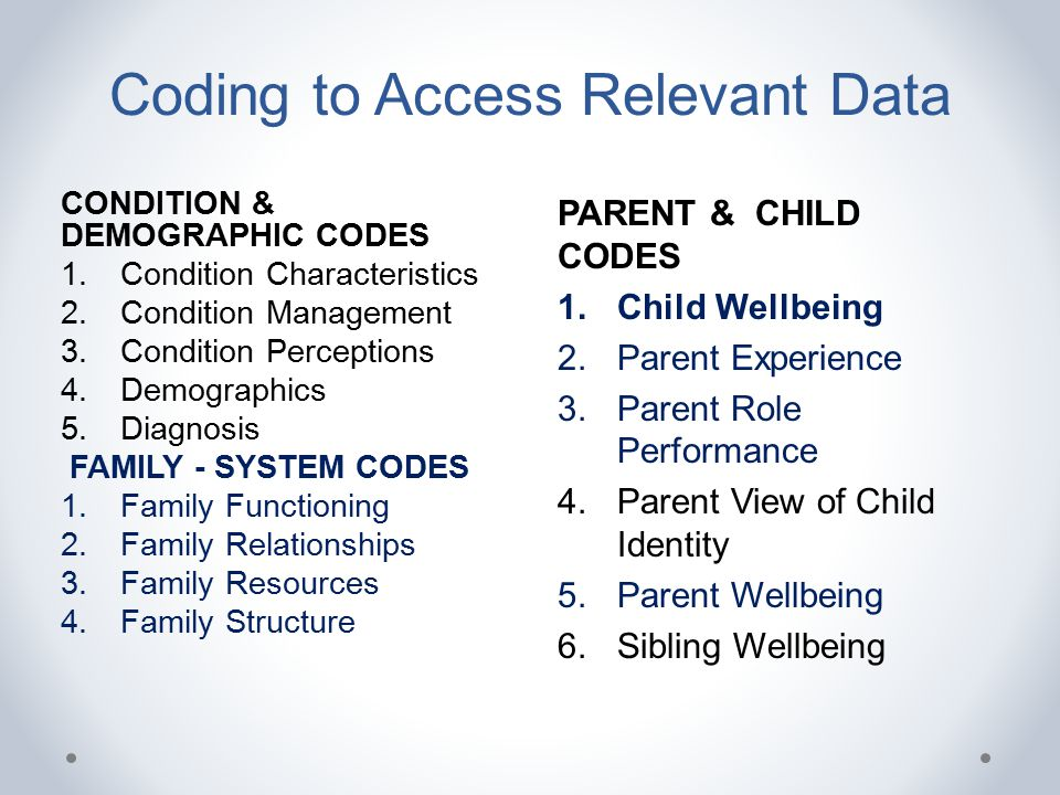 Coding to Access Relevant Data PARENT & CHILD CODES 1. Child Wellbeing 2. Parent Experience 3. Parent Role Performance 4. Parent View of Child Identit