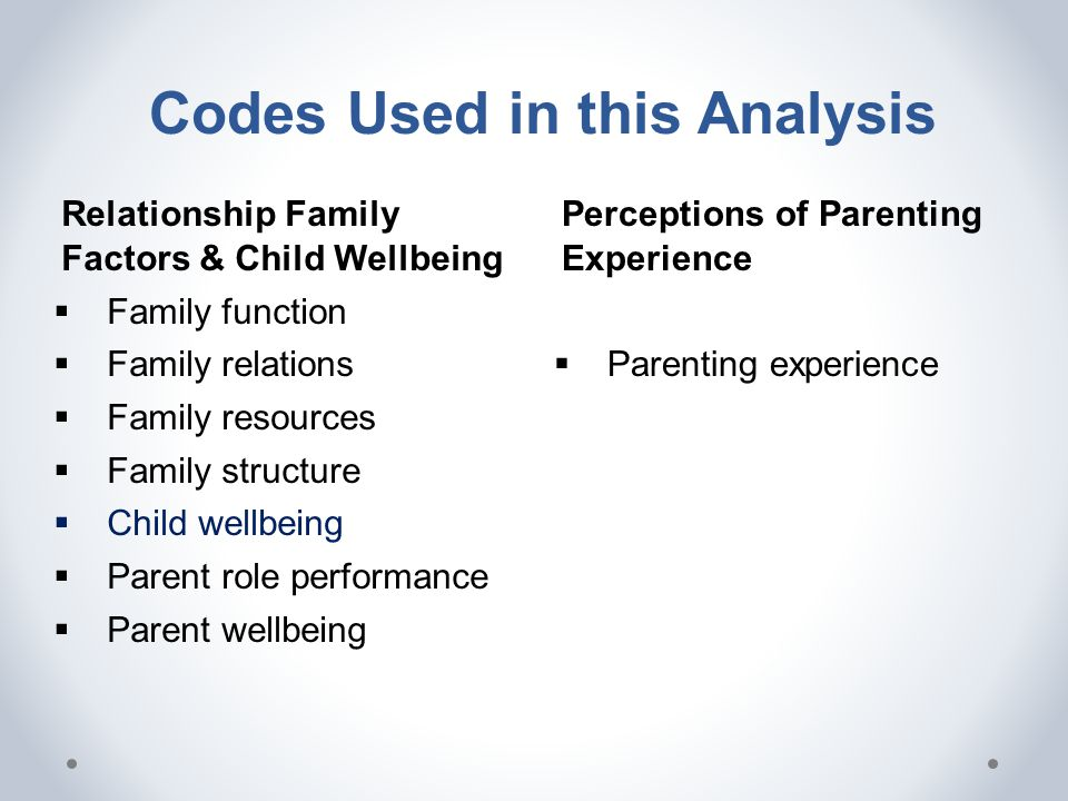 Codes Used in this Analysis Perceptions of Parenting Experience  Parenting experience Relationship Family Factors & Child Wellbeing  Family function