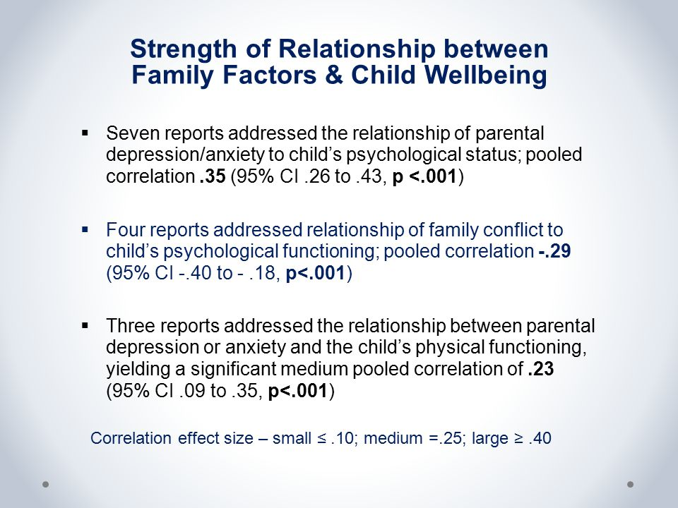 Strength of Relationship between Family Factors & Child Wellbeing  Seven reports addressed the relationship of parental depression/anxiety to child's