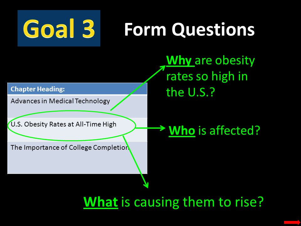 Form Questions Why are obesity rates so high in the U.S.? Who is affected? Chapter Heading: Advances in Medical Technology U.S. Obesity Rates at All-T