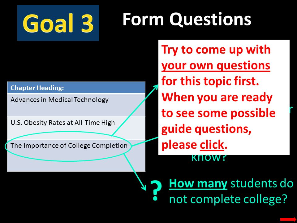 Form Questions ? ? Chapter Heading: Advances in Medical Technology U.S. Obesity Rates at All-Time High The Importance of College Completion ? Why is c