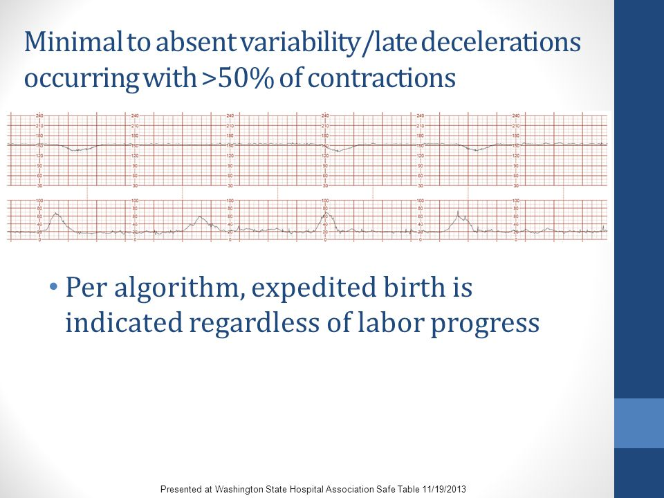 Minimal to absent variability/late decelerations occurring with >50% of contractions Per algorithm, expedited birth is indicated regardless of labor p