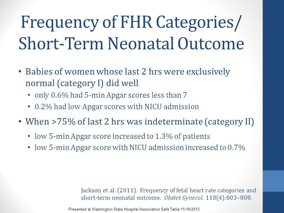 Frequency of FHR Categories/ Short-Term Neonatal Outcome Babies of women whose last 2 hrs were exclusively normal (category I) did well only 0.6% had
