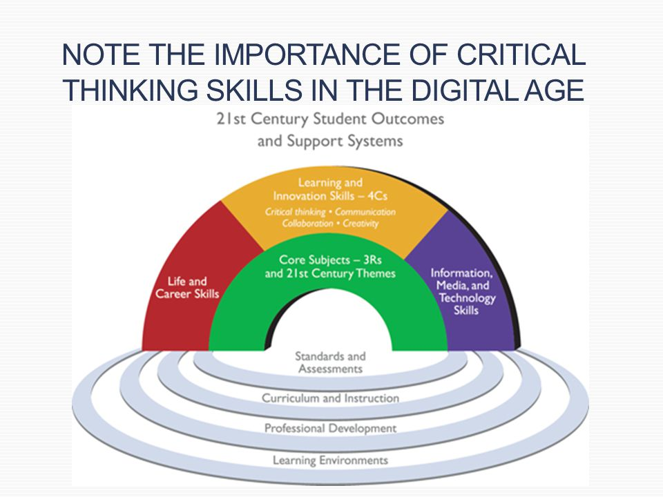 NOTE THE IMPORTANCE OF CRITICAL THINKING SKILLS IN THE DIGITAL AGE