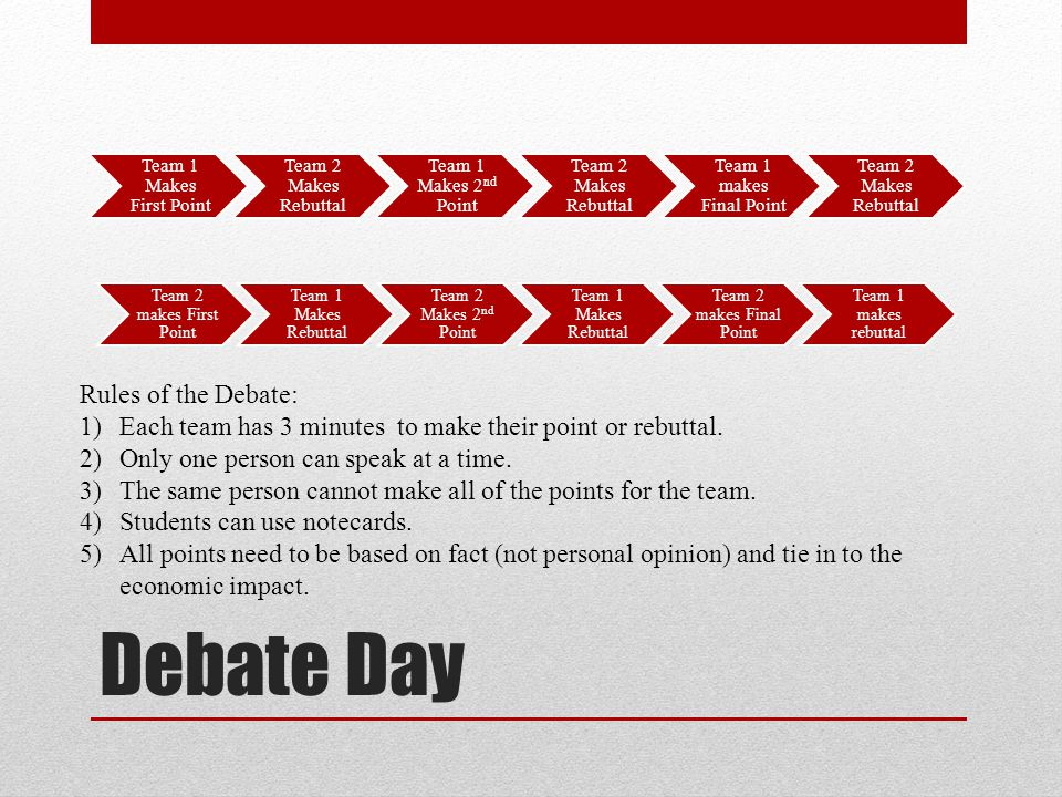 Debate Day Team 1 Makes First Point Team 2 Makes Rebuttal Team 1 Makes 2 nd Point Team 2 Makes Rebuttal Team 1 makes Final Point Team 2 Makes Rebuttal