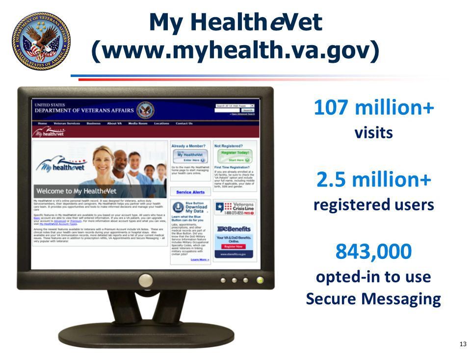 My HealtheVet (www.myhealth.va.gov) 107 million+ visits 2.5 million+ registered users 843,000 opted-in to use Secure Messaging 13