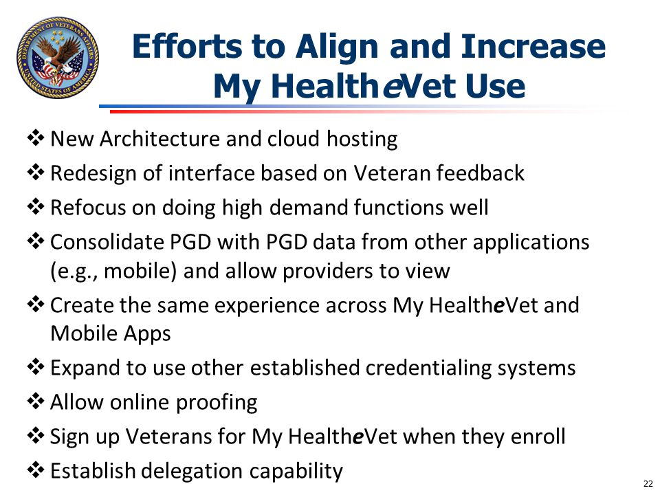 Efforts to Align and Increase My HealtheVet Use  New Architecture and cloud hosting  Redesign of interface based on Veteran feedback  Refocus on do