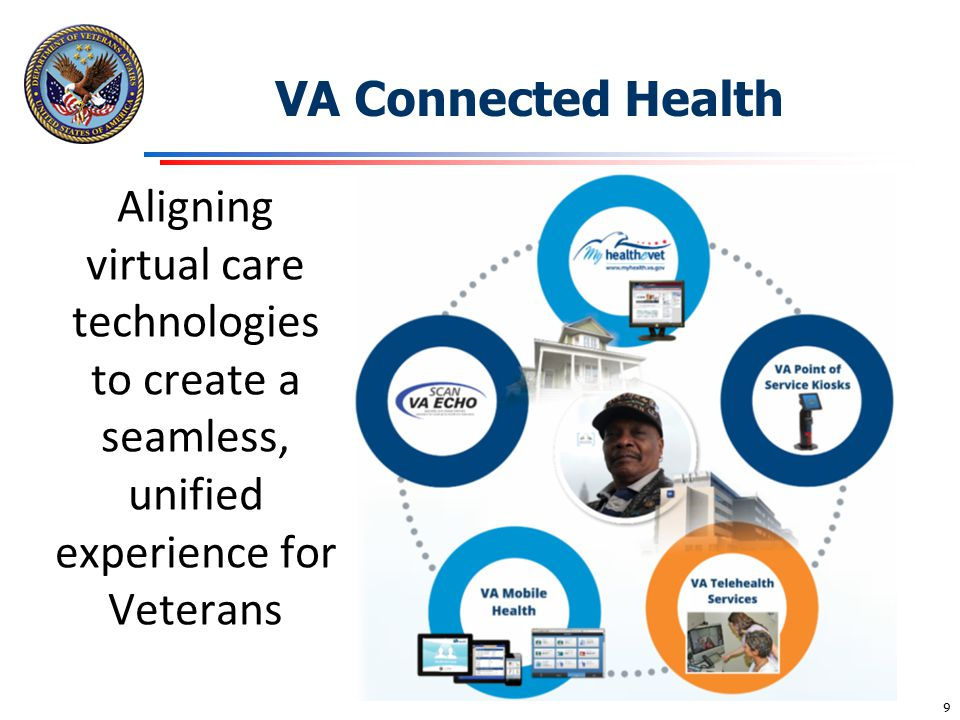 VA-DoD Stand Alone Apps VA Mental Health Apps Available on iTunes Apps are native and do not connect to the VA network.