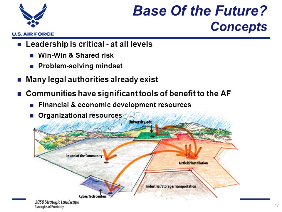 I n t e g r i t y - S e r v i c e - E x c e l l e n c e Base Of the Future Concepts 17 Leadership is critical - at all levels Win-Win & Shared risk Problem-solving mindset Many legal authorities already exist Communities have significant tools of benefit to the AF Financial & economic development resources Organizational resources Base Of the Future.