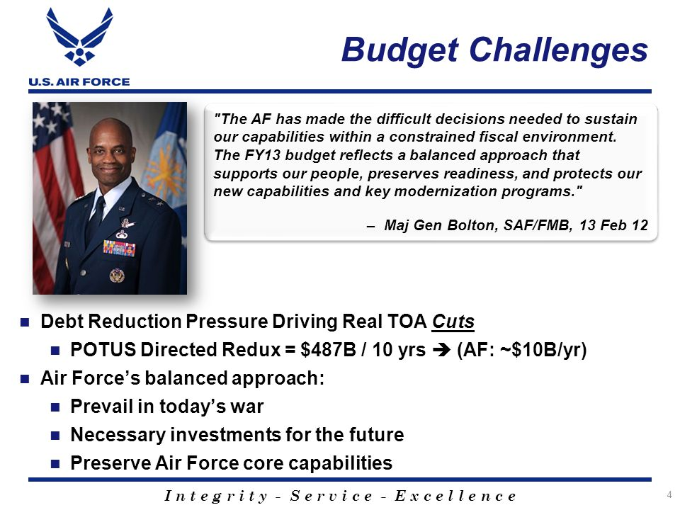 I n t e g r i t y - S e r v i c e - E x c e l l e n c e Budget Challenges The AF has made the difficult decisions needed to sustain our capabilities within a constrained fiscal environment.