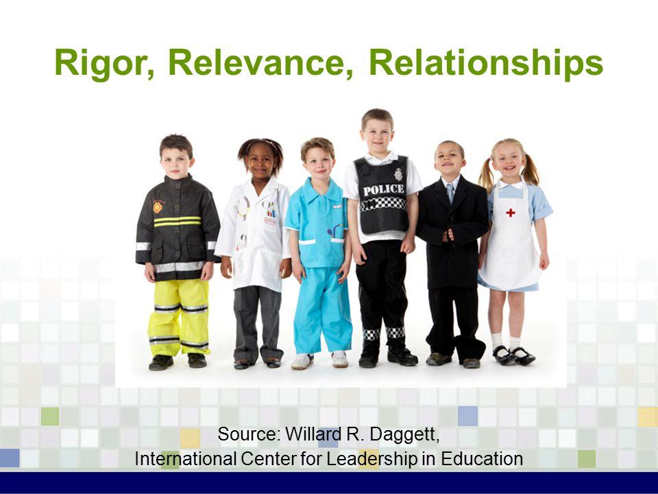 Rigor, Relevance, Relationships Source: Willard R. Daggett, International Center for Leadership in Education