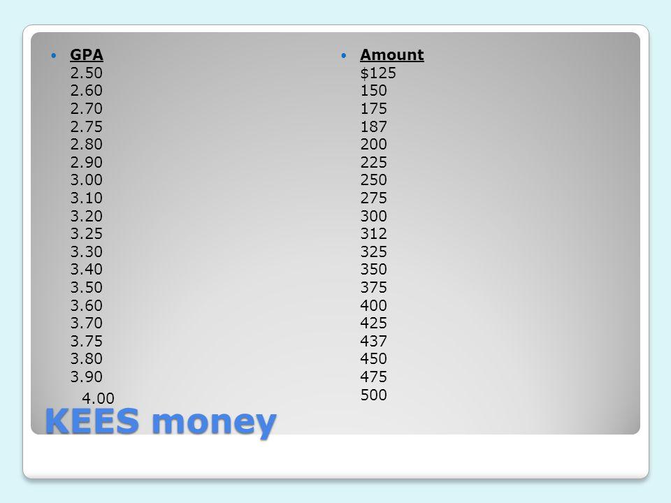 KEES money GPA 2.50 2.60 2.70 2.75 2.80 2.90 3.00 3.10 3.20 3.25 3.30 3.40 3.50 3.60 3.70 3.75 3.80 3.90 4.00 Amount $125 150 175 187 200 225 250 275 300 312 325 350 375 400 425 437 450 475 500