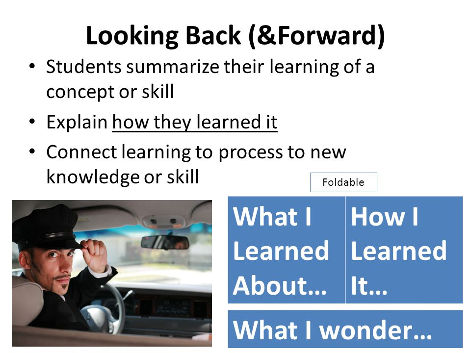 Looking Back (&Forward) Students summarize their learning of a concept or skill Explain how they learned it Connect learning to process to new knowledge or skill What I Learned About… How I Learned It… Foldable What I wonder…