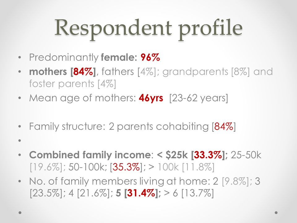 Respondent profile Predominantly female: 96% mothers [84%], fathers [4%]; grandparents [8%] and foster parents [4%] Mean age of mothers: 46yrs [23-62 years] Family structure: 2 parents cohabiting [84%] Combined family income : 100k [11.8%] No.