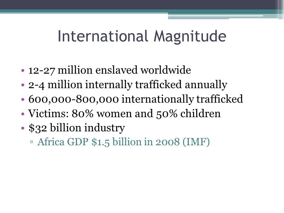 International Magnitude 12-27 million enslaved worldwide 2-4 million internally trafficked annually 600,000-800,000 internationally trafficked Victims: 80% women and 50% children $32 billion industry ▫Africa GDP $1.5 billion in 2008 (IMF)
