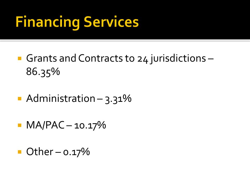  Grants and Contracts to 24 jurisdictions – 86.35%  Administration – 3.31%  MA/PAC – 10.17%  Other – 0.17%