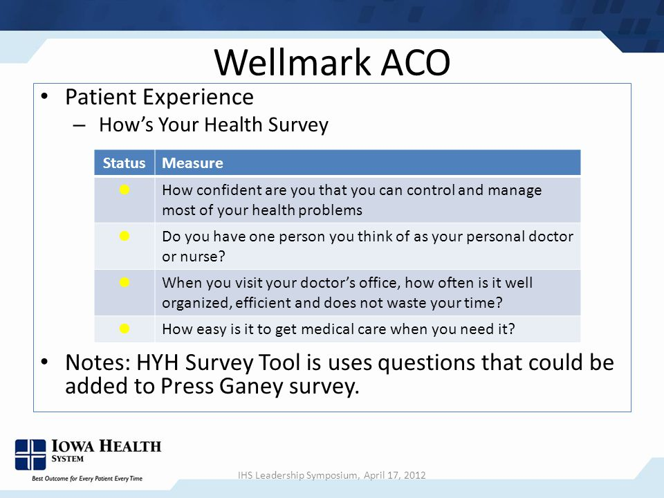 Wellmark ACO Patient Experience – How's Your Health Survey Notes: HYH Survey Tool is uses questions that could be added to Press Ganey survey.