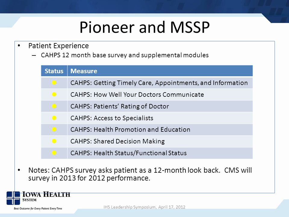 Pioneer and MSSP Patient Experience – CAHPS 12 month base survey and supplemental modules Notes: CAHPS survey asks patient as a 12-month look back.
