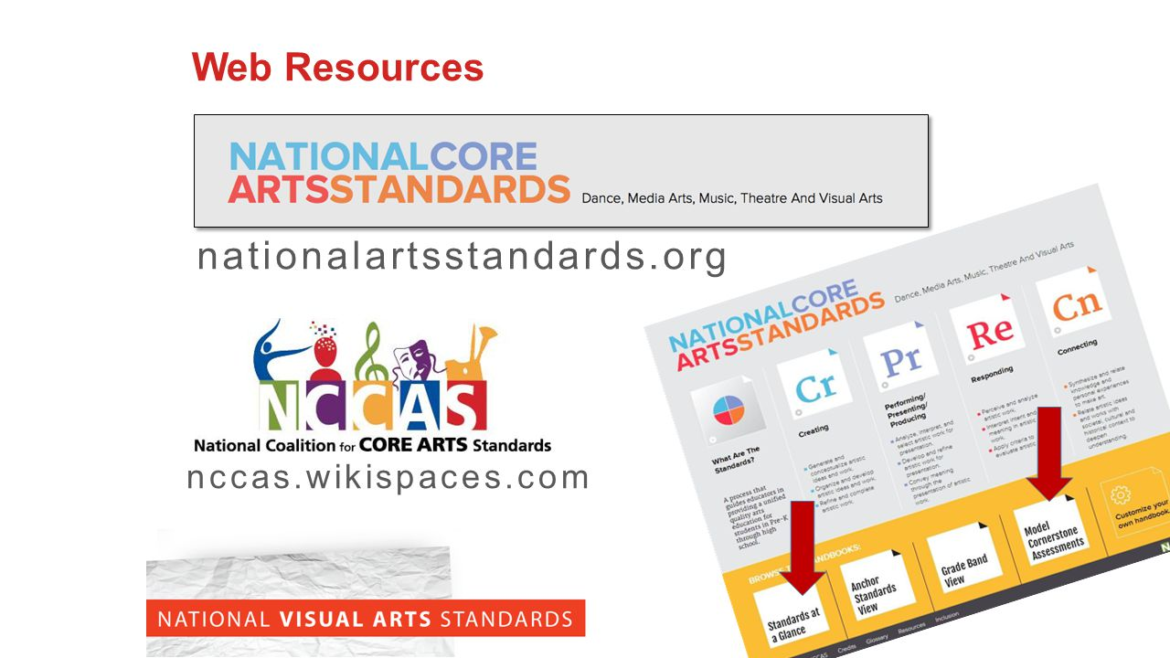 Model Cornerstone Assessments on the Website