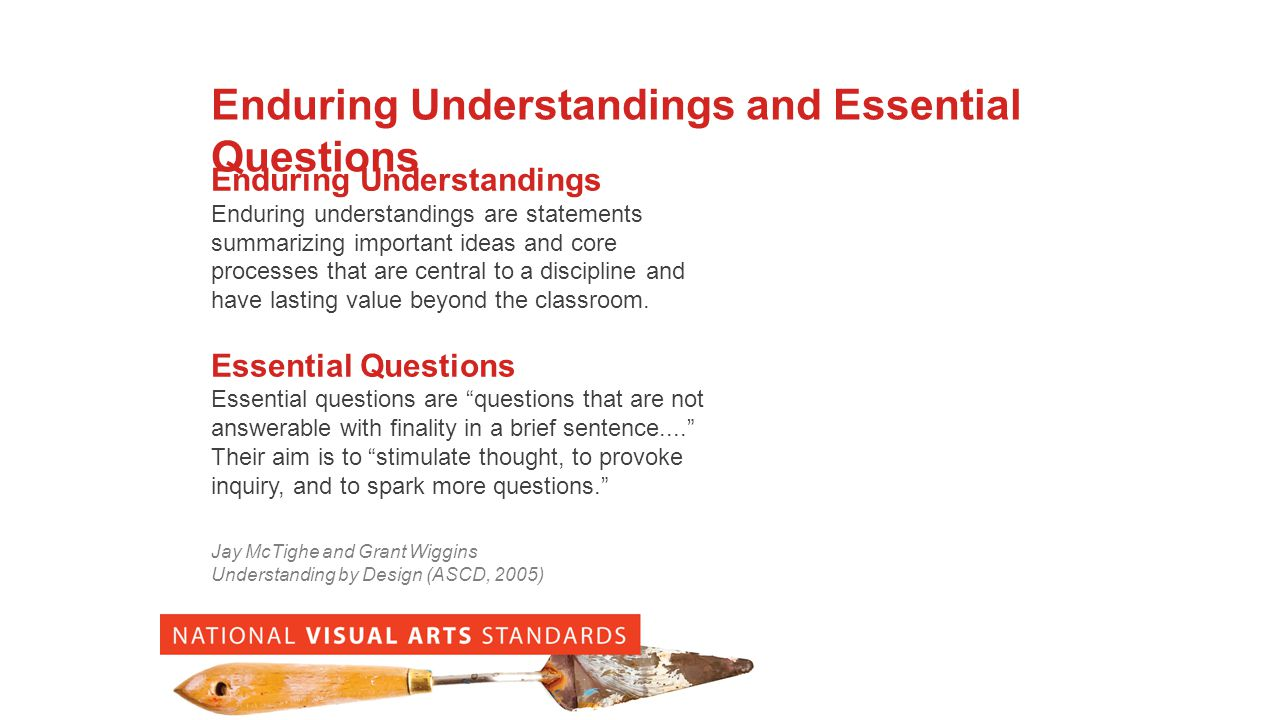 Artistic Processes Creating Conceiving and developing new artistic ideas and work.