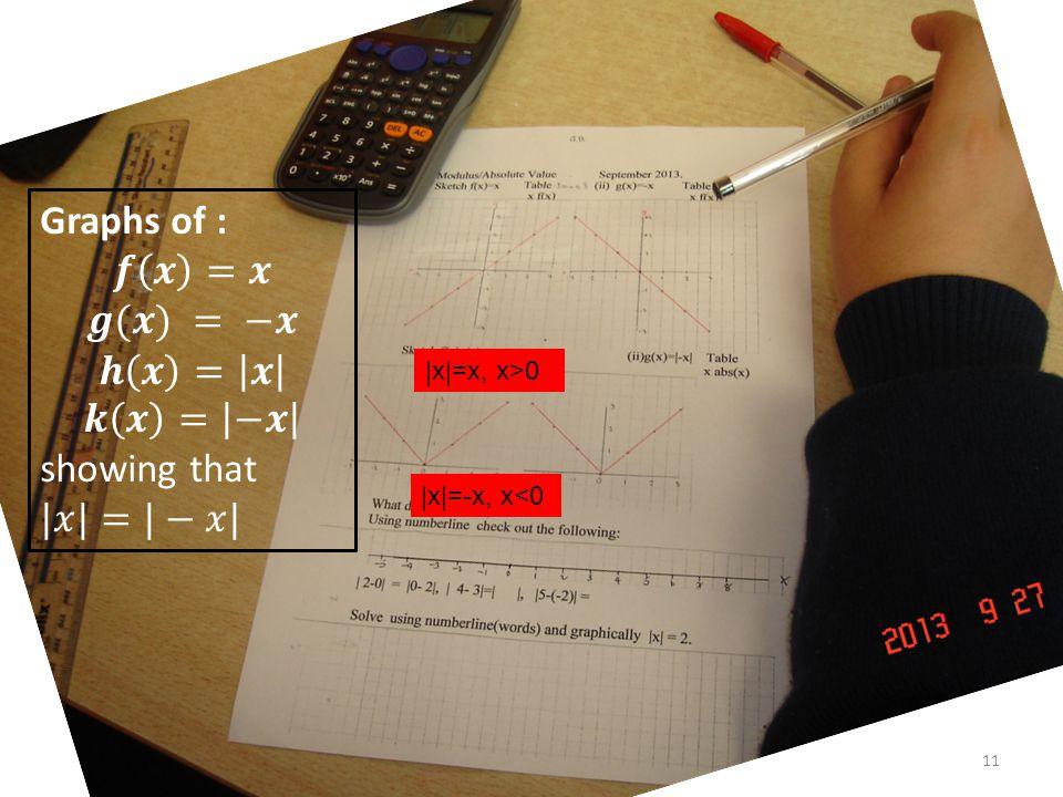 11 |x|=x, x>0 |x|=-x, x<0