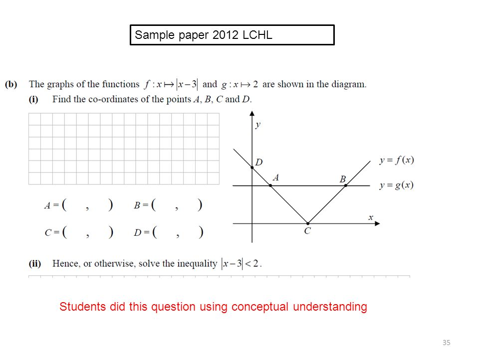 35 Students did this question using conceptual understanding Sample paper 2012 LCHL