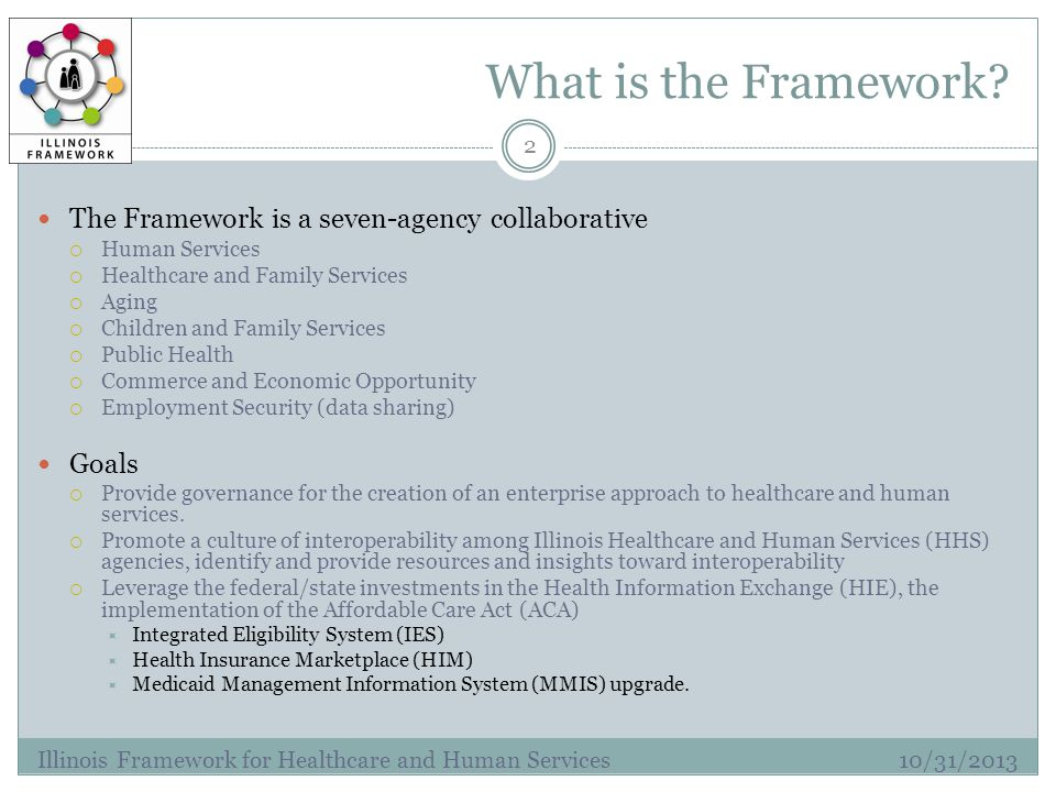 What is the Framework.