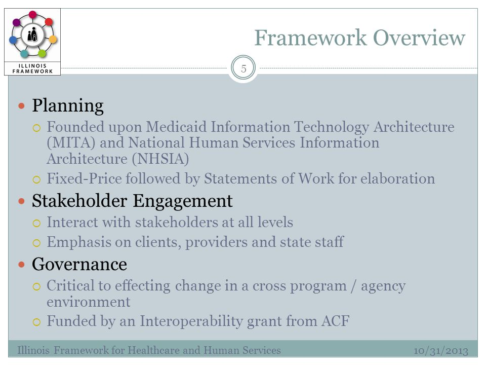 Framework Overview Planning  Founded upon Medicaid Information Technology Architecture (MITA) and National Human Services Information Architecture (NHSIA)  Fixed-Price followed by Statements of Work for elaboration Stakeholder Engagement  Interact with stakeholders at all levels  Emphasis on clients, providers and state staff Governance  Critical to effecting change in a cross program / agency environment  Funded by an Interoperability grant from ACF 5 10/31/2013Illinois Framework for Healthcare and Human Services