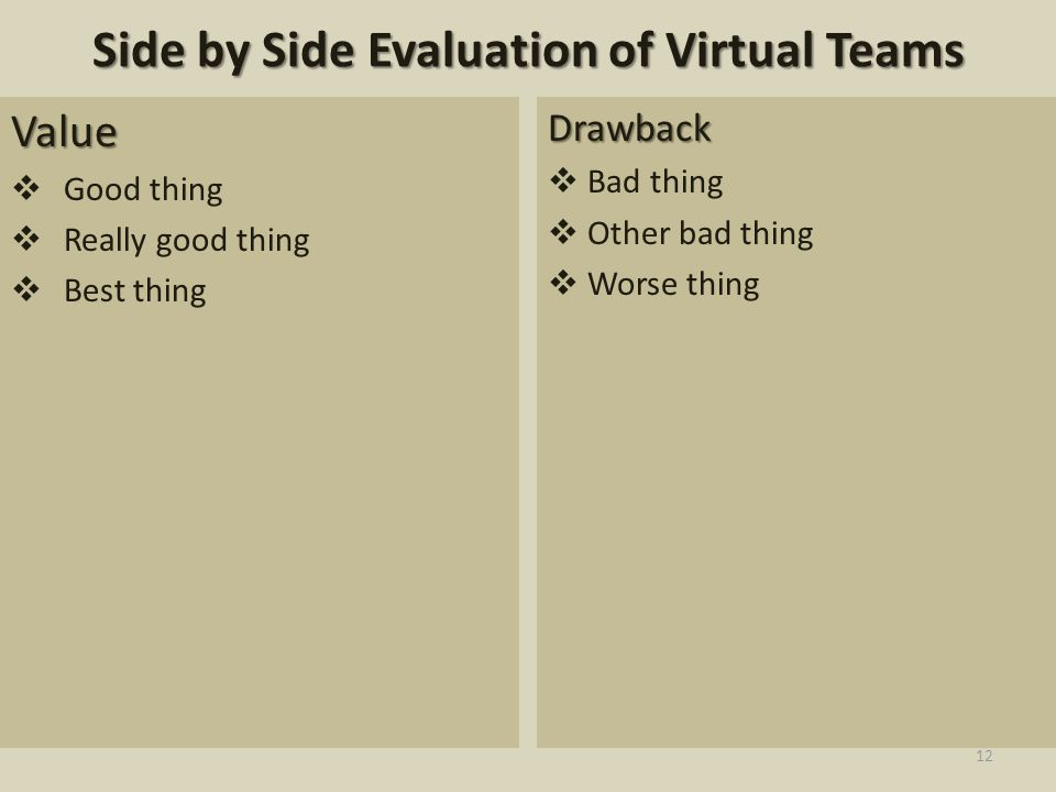 Side by Side Evaluation of Virtual Teams Value  Good thing  Really good thing  Best thingDrawback  Bad thing  Other bad thing  Worse thing 12