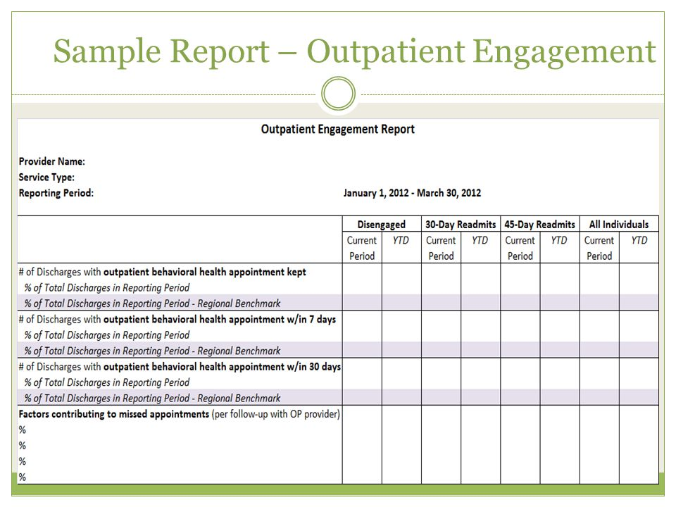Sample Report – Outpatient Engagement