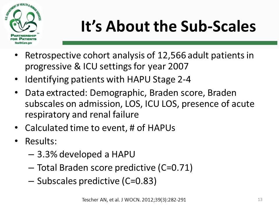 It's About the Sub-Scales Retrospective cohort analysis of 12,566 adult patients in progressive & ICU settings for year 2007 Identifying patients with HAPU Stage 2-4 Data extracted: Demographic, Braden score, Braden subscales on admission, LOS, ICU LOS, presence of acute respiratory and renal failure Calculated time to event, # of HAPUs Results: – 3.3% developed a HAPU – Total Braden score predictive (C=0.71) – Subscales predictive (C=0.83) Tescher AN, et al.