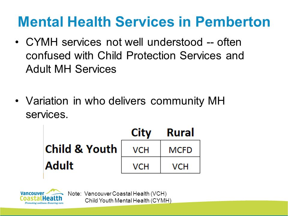 4 Mental Health Services in Pemberton CYMH services not well understood -- often confused with Child Protection Services and Adult MH Services Variation in who delivers community MH services.