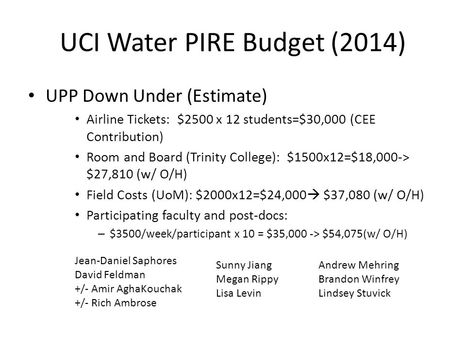UCI Water PIRE Budget (2014) Graduate Research in Australia Crash house near UoM (Feb 1 through Sept 30): $40,000 (w/ O/H) ($5K/month, $166/night, $42 - $56/person/night ) Allocation: $5000 (research) + $3000 (r/b)+$2000 (tix)=$10,000 ->$15,450/person/trip (w/ O/H) – Alice Robinson (in Melbourne until March) – Eric Huang (returned October 2013) – Keah-Ying Lim (returned August, 2013) – Morvarid Azizian (leave July?) – Kathleen Low (Leave March/April?) Total Estimated Cost: $15,450 x 5+$40,000=$117,250