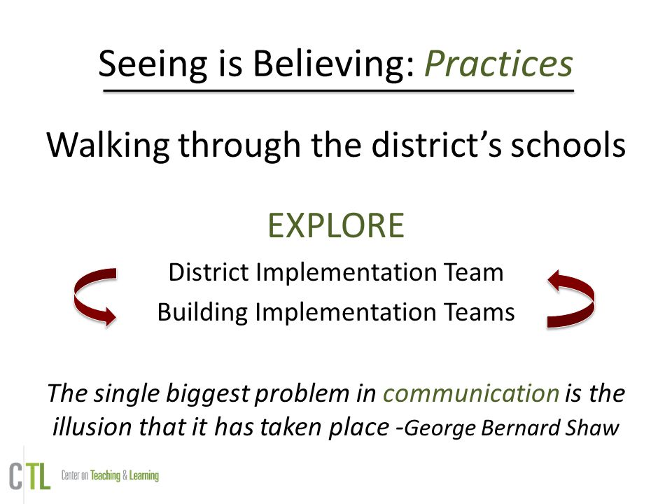 Seeing is Believing: Practices Walking through the district's schools EXPLORE District Implementation Team Building Implementation Teams The single biggest problem in communication is the illusion that it has taken place - George Bernard Shaw