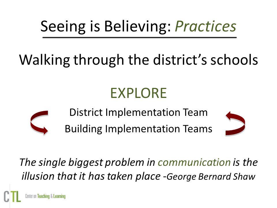 Seeing is Believing: Practices Walking through the district's schools EXPLORE District Implementation Team Building Implementation Teams The single bi