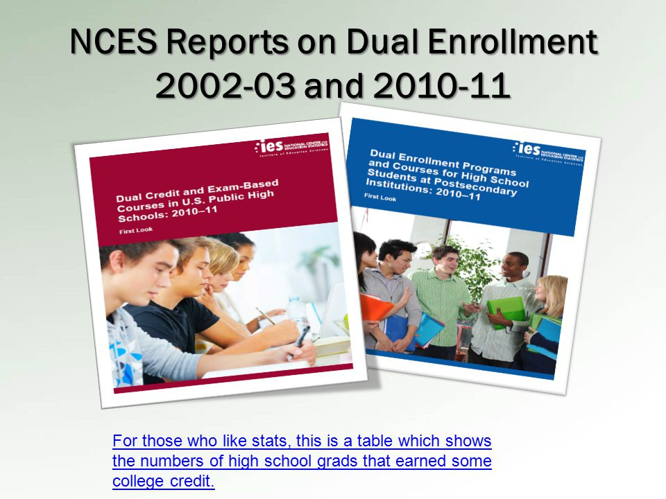 Students taking dual enrollment courses 7.2% annual growth 10% of high school students nationwide