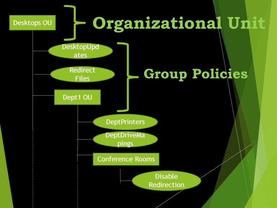 Group Policies Desktops OU DesktopUpd ates Redirect Files Dept1 OU DeptPrinters DeptDriveMa pings Organizational Unit Conference Rooms Disable Redirection