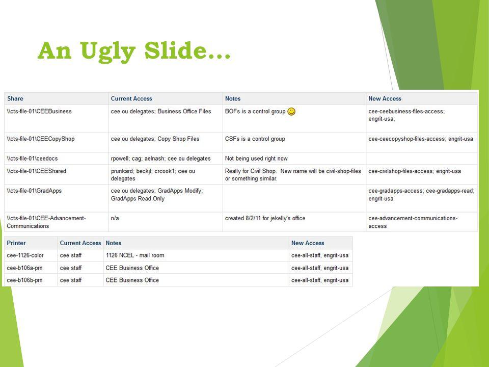 An Ugly Slide…
