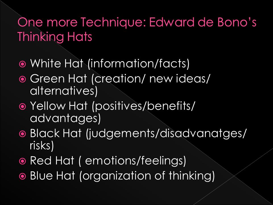  White Hat (information/facts)  Green Hat (creation/ new ideas/ alternatives)  Yellow Hat (positives/benefits/ advantages)  Black Hat (judgements/disadvanatges/ risks)  Red Hat ( emotions/feelings)  Blue Hat (organization of thinking)
