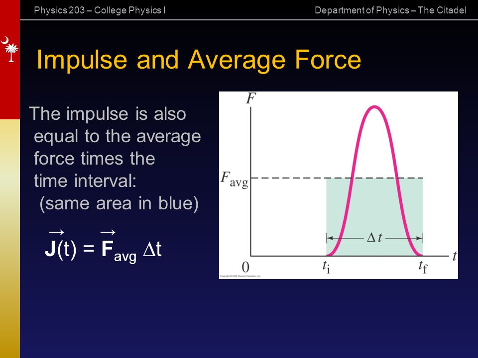 Physics 203 – College Physics I Department of Physics – The Citadel Impulse and Average Force The impulse is also equal to the average force times the