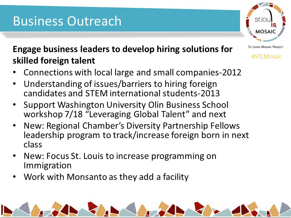 #STLMosaic Business Outreach Engage business leaders to develop hiring solutions for skilled foreign talent Connections with local large and small companies-2012 Understanding of issues/barriers to hiring foreign candidates and STEM international students-2013 Support Washington University Olin Business School workshop 7/18 Leveraging Global Talent and next New: Regional Chamber's Diversity Partnership Fellows leadership program to track/increase foreign born in next class New: Focus St.