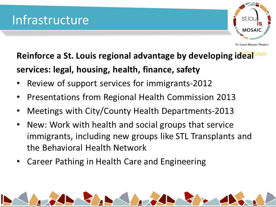 #STLMosaic Infrastructure Reinforce a St. Louis regional advantage by developing ideal services: legal, housing, health, finance, safety Review of sup