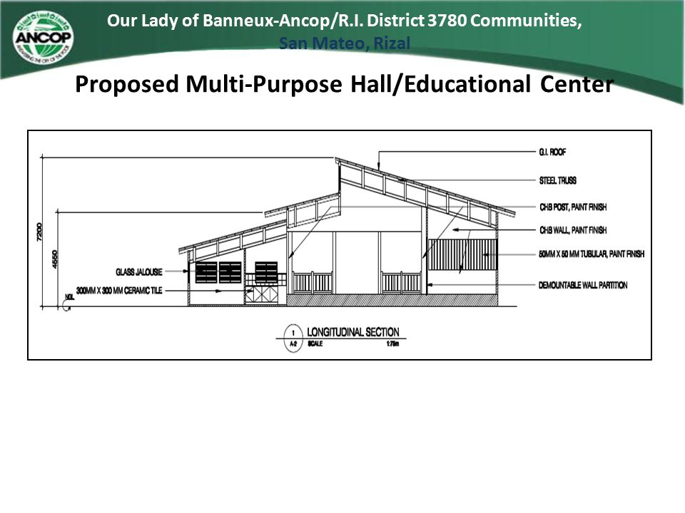 Our Lady of Banneux-Ancop/R.I. District 3780 Communities, San Mateo, Rizal Proposed Multi-Purpose Hall/Educational Center